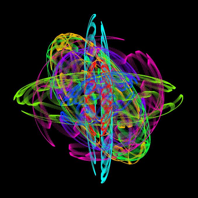Octonion orbits 1