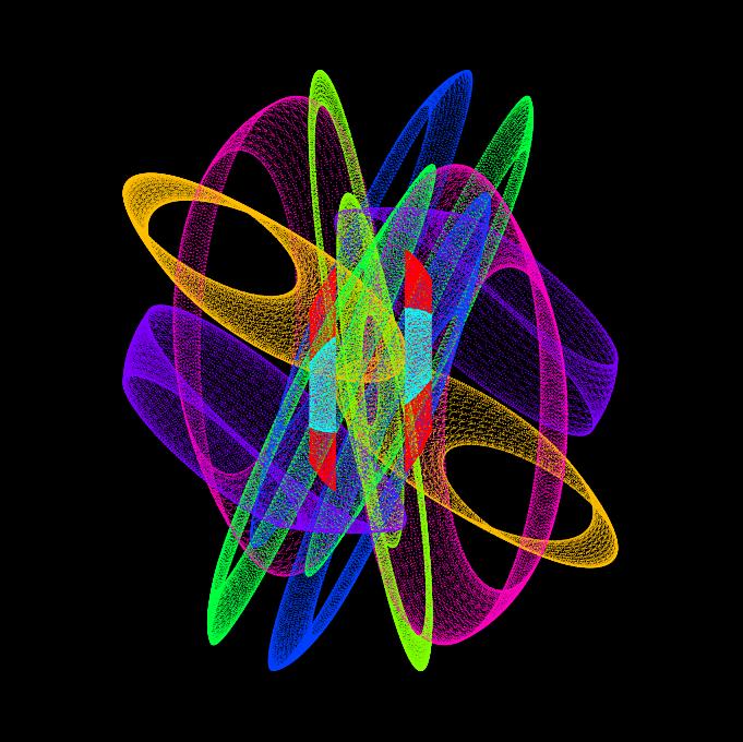 Octonion orbits 2