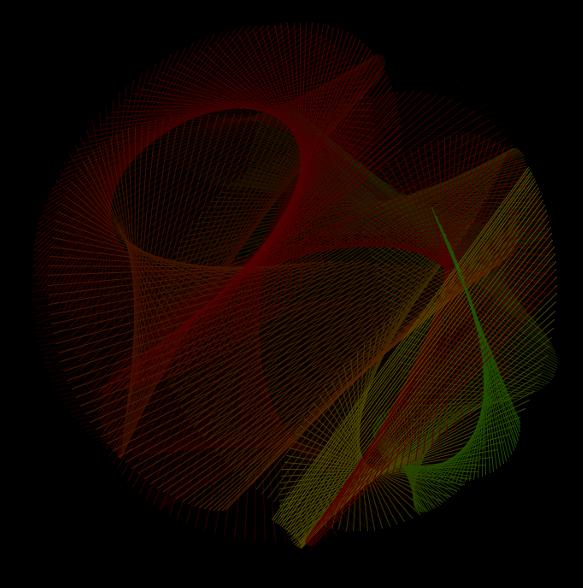 Quaternion Rotation 3